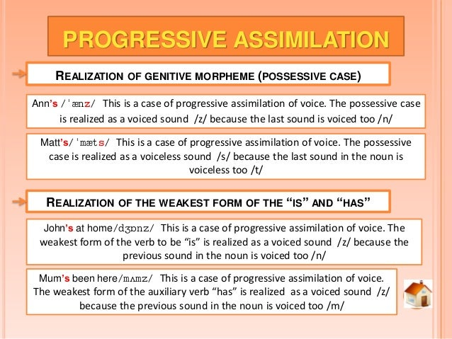 phonetics assimilation of voice In phonetics, voice refers to the speech sounds produced by the vocal cords voice (phonetics) search the site go  voice (phonetics) glossary of grammatical and rhetorical terms  share flipboard email  assimilation in speech a flea and a fly: practicing the f sound.