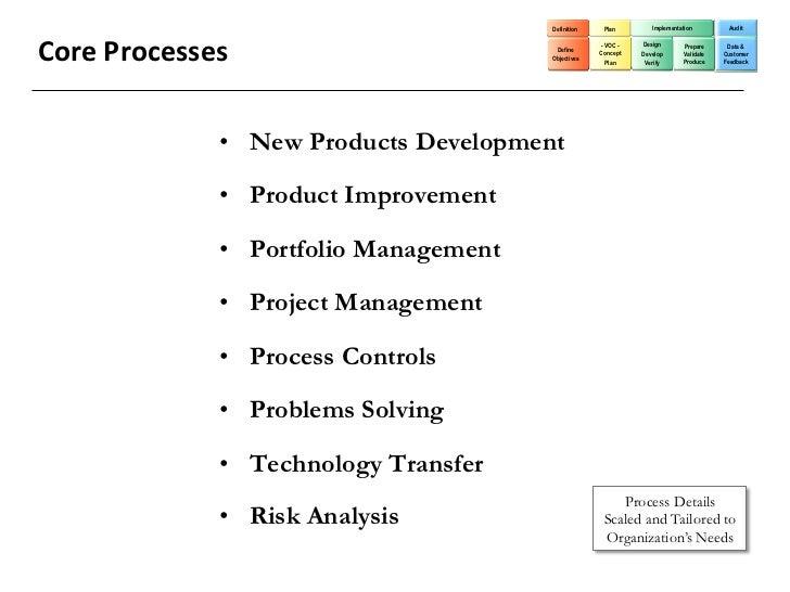 Definition    Plan        Implementation        AuditCore Processes                          Define                   ...