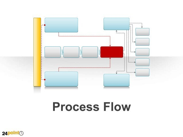 Process Flow Insert text       Insert text Insert text Insert text Insert text Insert text  Insert text  Insert text ...