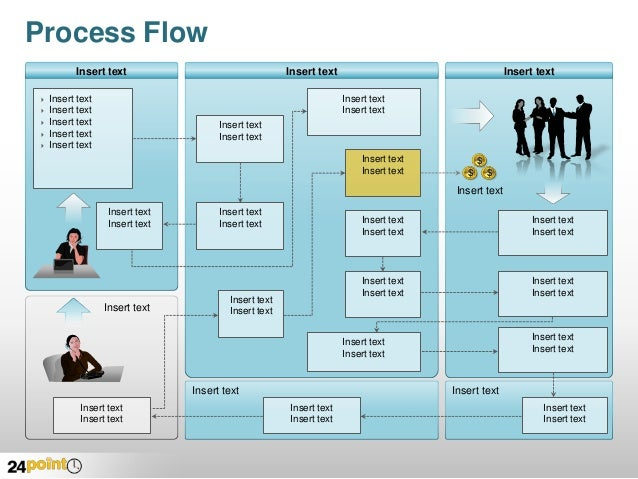 Process Flow Diagram Powerpoint Slides Making A Flowchart In Word How To Create A Flowchart In Powerpoint 2007 Powerpoint Process Flow Template