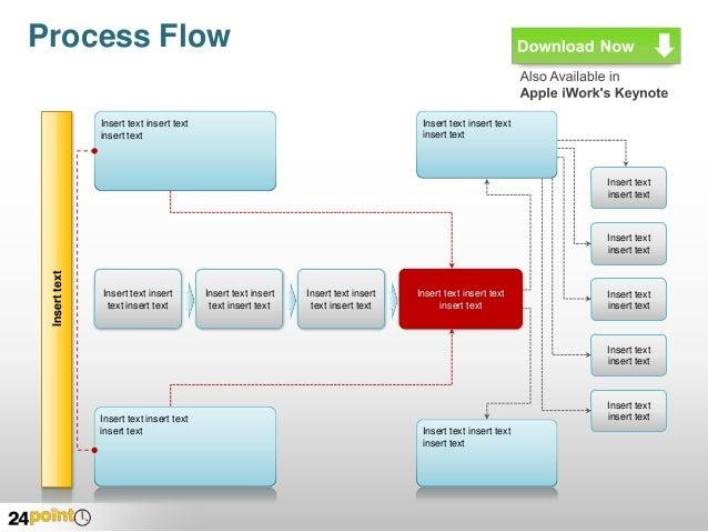 process flow diagram powerpoint slides powerpoint process flow chart template process flow diagram in powerpoint #45