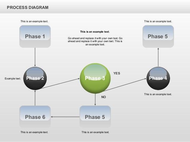 Process flow chart for powerpoint by poweredtemplatecom for Poweredtemplate
