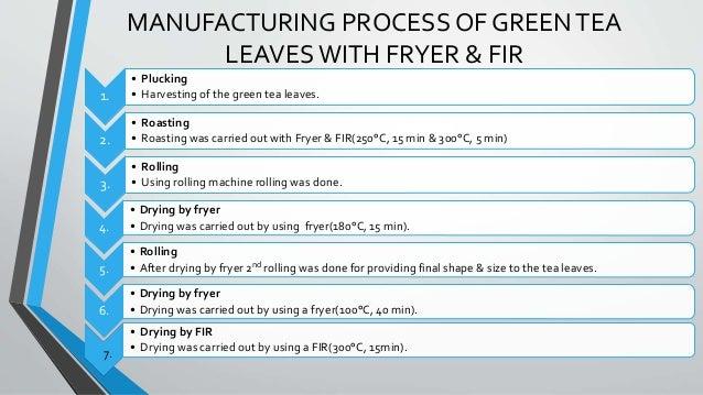 Process Flow Chart Tea Processing