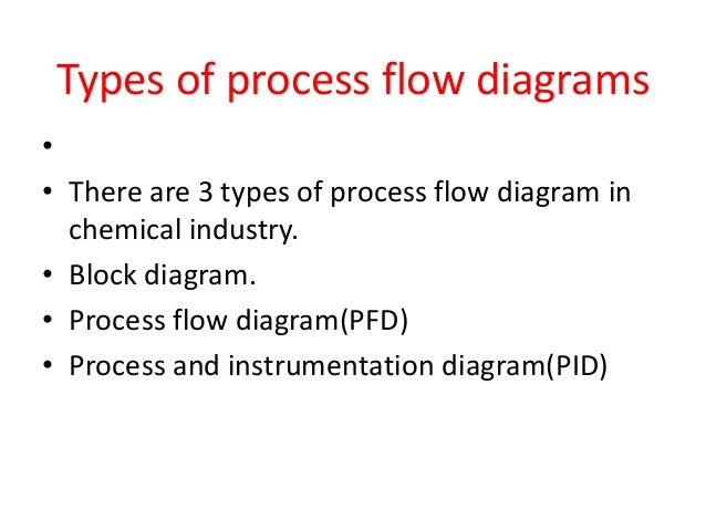 types of process flow diagrams