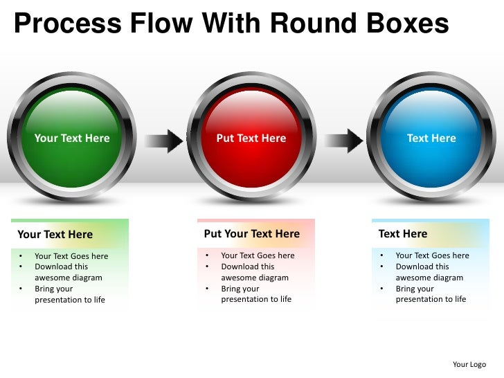 Process Flow With Round Boxes    Your Text Here             Put Text Here                 Text HereYour Text Here         ...