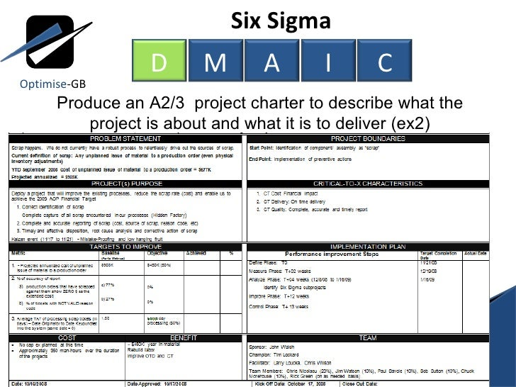 six sigma project charter A well-conceived project charter is the first pre-requisite for any six sigma project project charter is an invaluable document that spells out project expectations.