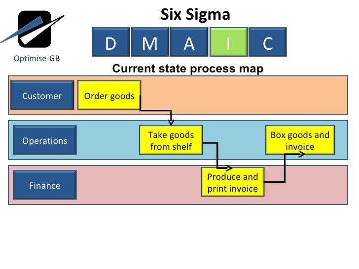 lean six sigma toc Six sigma is a well known discipline that reduces variation using complex  statistical tools and the dmaic model by integrating goldratts's theory of  constraints,.