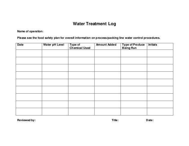 Water Processing Sanitation Log Template