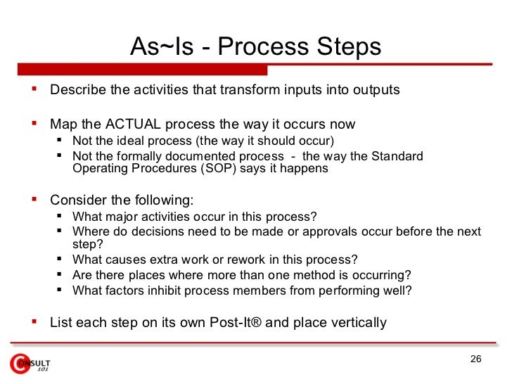 Process Mapping - How to document a process
