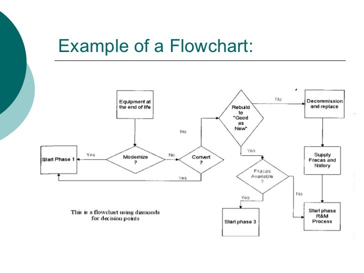 workflow diagram vs process flow diagram  u2013 readingrat net
