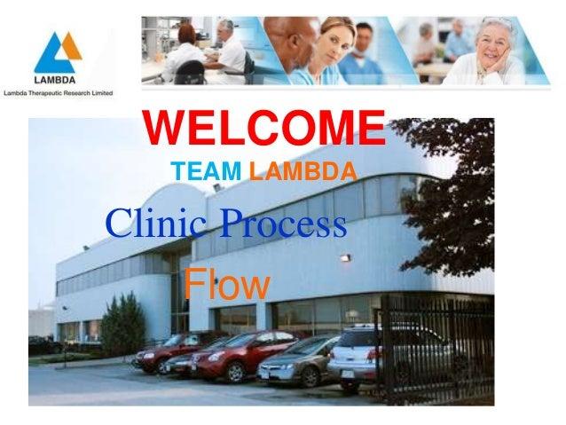 WELCOMETEAM LAMBDAClinic ProcessFlow