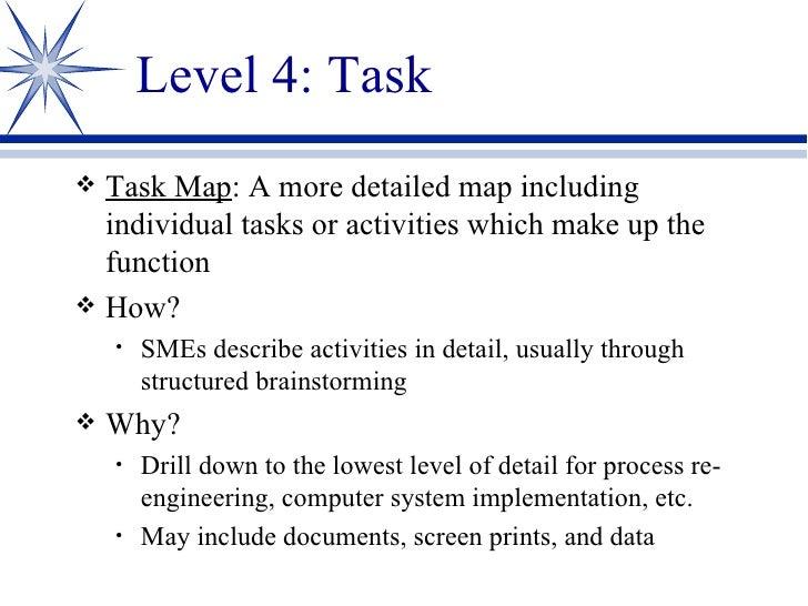 level 4 - Level 4 Process Map