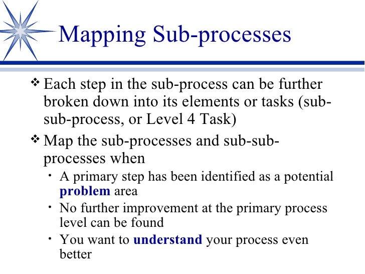66 - Level 4 Process Map