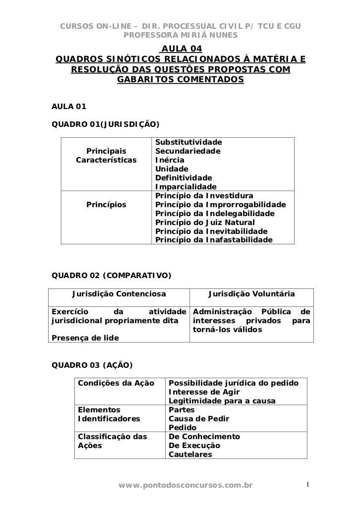 CURSOS ON-LINE – DIR. PROCESSUAL CIVIL P/ TCU E CGU             PROFESSORA MIRIÃ NUNES                 AULA 04QUADROS SINÓ...