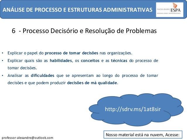 ANÁLISE DE PROCESSO E ESTRUTURAS ADMINISTRATIVAS  6 - Processo Decisório e Resolução de Problemas •  Explicar o papel do p...