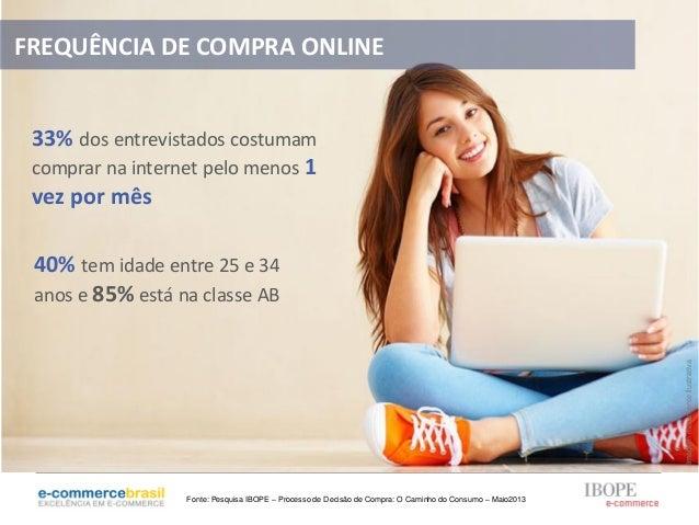 40% tem idade entre 25 e 34anos e 85% está na classe AB33% dos entrevistados costumamcomprar na internet pelo menos 1vez p...