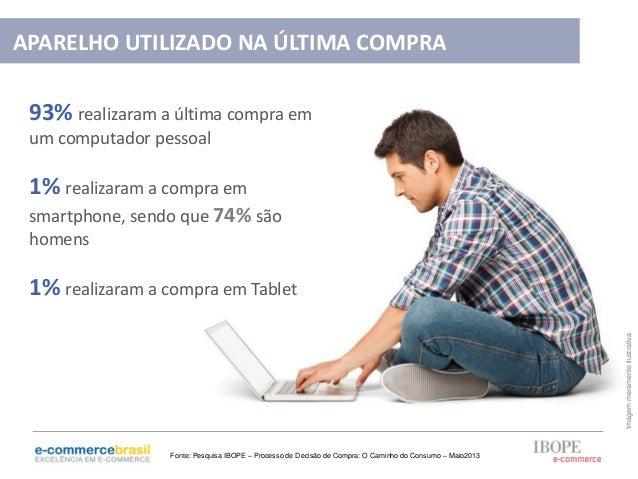 93% realizaram a última compra emum computador pessoal1% realizaram a compra emsmartphone, sendo que 74% sãohomens1% reali...