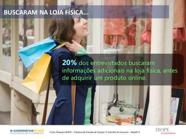 20% dos entrevistados buscaraminformações adicionais na loja física, antesde adquirir um produto online.Imagensmeramenteil...