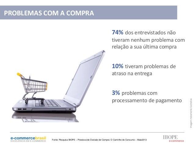 74% dos entrevistados nãotiveram nenhum problema comrelação a sua última compra10% tiveram problemas deatraso na entrega3%...