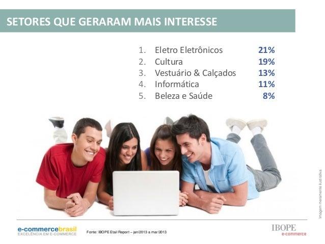 1. Eletro Eletrônicos2. Cultura3. Vestuário & Calçados4. Informática5. Beleza e Saúde21%19%13%11%8%Imagemmeramenteilustrat...