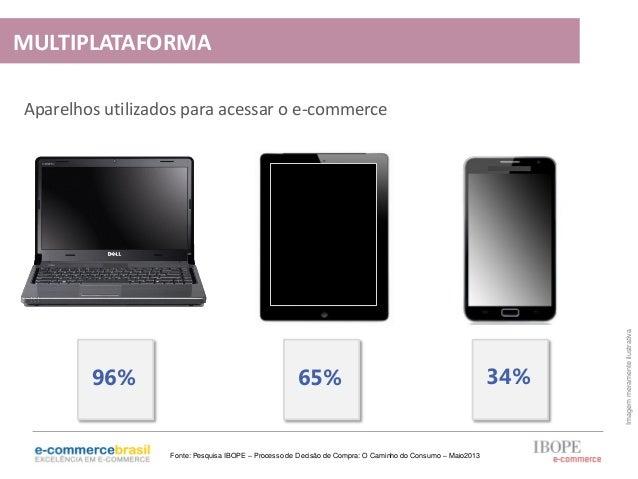 96% 65% 34%Aparelhos utilizados para acessar o e-commerceHÁBITOS DOS ENTREVISTADOSImagemmeramenteilustrativaMULTIPLATAFORM...