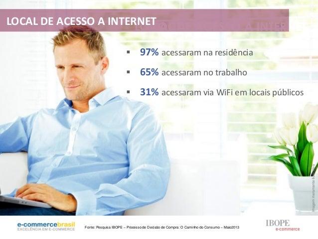  97% acessaram na residência 65% acessaram no trabalho 31% acessaram via WiFi em locais públicosLOCAL ACESSO A INTERNET...