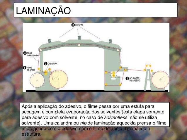 Adesivo De Emagrece ~ Processo de fabricaç u00e3o de embalagens plásticas flexíveis