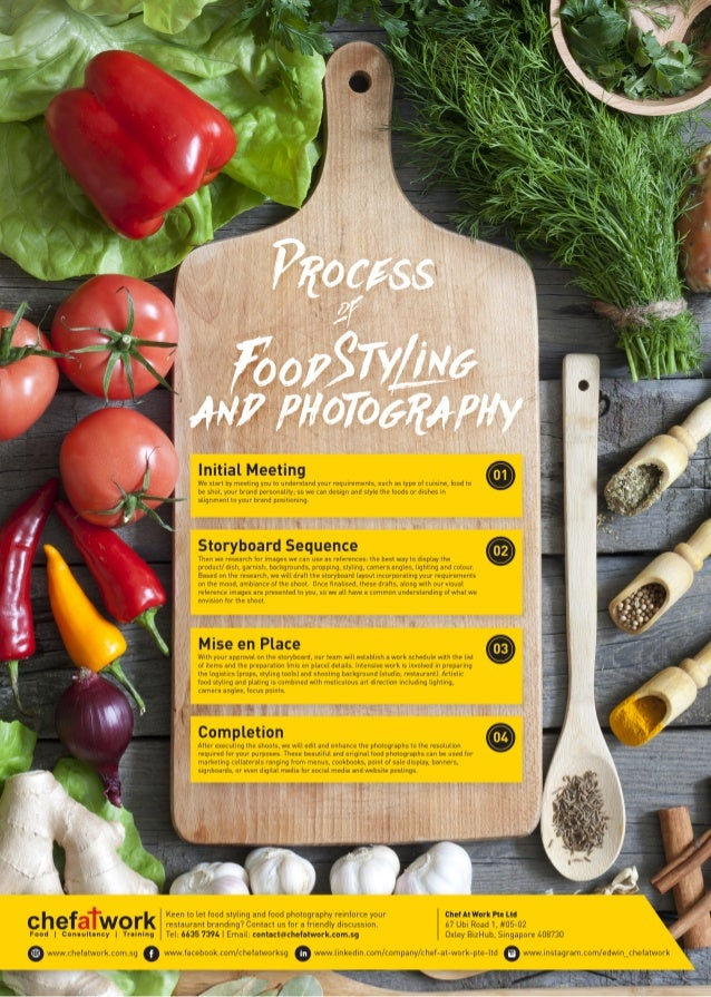 Process Of Food Styling Food Photography