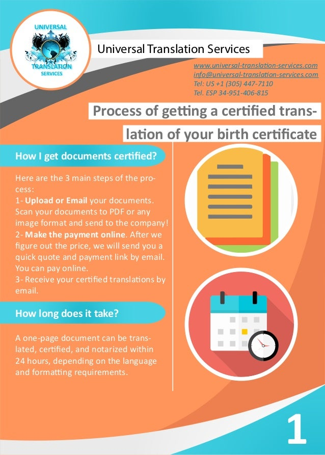 Process Of Getting A Certified Translation Of Your Birth Certificate