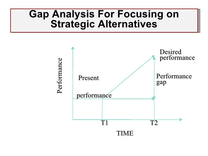 gap in strategic management analysis of Gap in strategic management analysis of gap inc essay strengths large network of physical stores gap , the company, has a large network of physical locations at the beginning of february 2008, the company had 3,167 stores, including 1,249 in the us and 1,918 in international locations such as canada, the uk, france and japan.