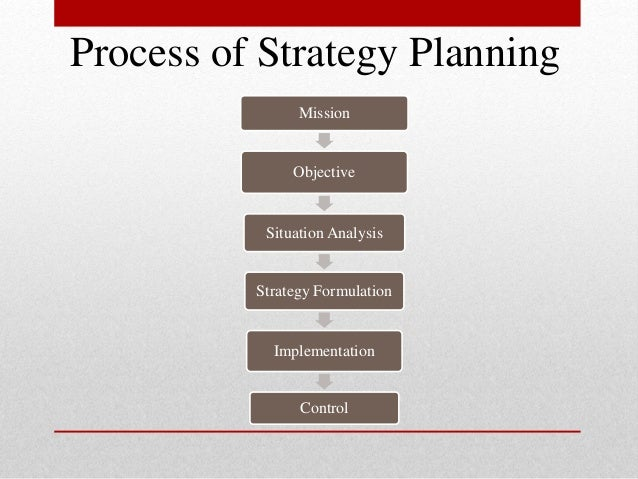 Process Of Strategy Planning With Example Of Mars Orbiter