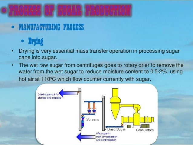 Sugar manufacturing process: ppt video online download.