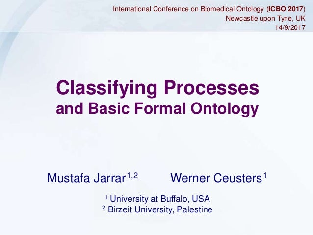 Classifying Processes and Basic Formal Ontology Mustafa Jarrar1,2 Werner Ceusters1 1 University at Buffalo, USA 2 Birzeit ...