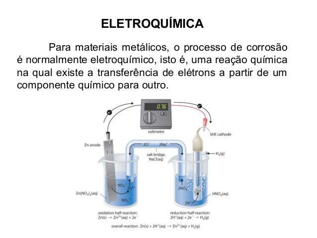 ELETROQUÍMICA  Para materiais metálicos, o processo de corrosão  é normalmente eletroquímico, isto é, uma reação química  ...