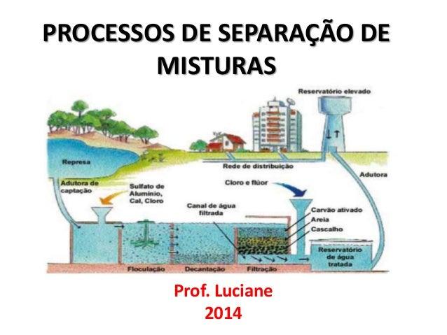 Prof. Luciane 2014 PROCESSOS DE SEPARAÇÃO DE MISTURAS