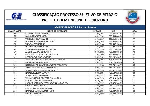 CLASSIFICAÇÃO NOME DO ESTUDANTE DT.NASC CPF NOTA 1º FABIO DE OLIVEIRA PEREIRA 14/08/1987 109.445.807-42 8.5 2º MARIO ANDER...