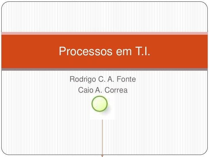 Processos em T.I.  Rodrigo C. A. Fonte    Caio A. Correa