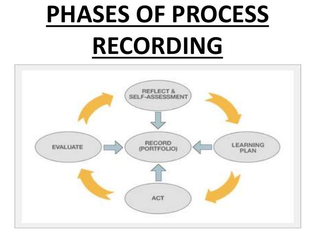 process recording in mental health nursing