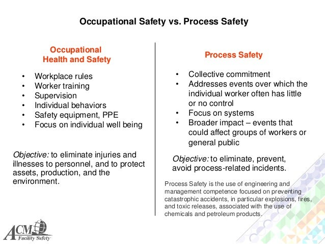 notes safety management 6 identifying concerns assessing your company's safety management we provide the assessment tool below to assist employers in evaluating their safety process.