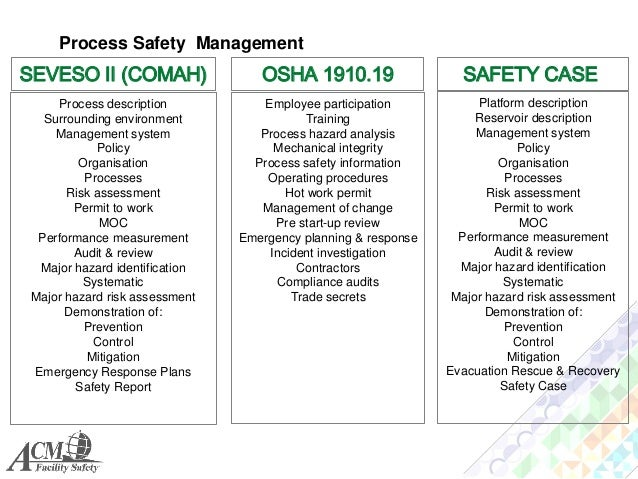 Process safety management system process safety management standard 1st edition 47 pronofoot35fo Image collections