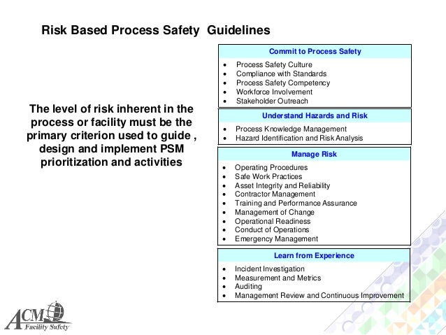Safe Work Plan Template. doc 815523 safety manual template health ...