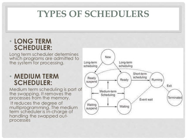 process scheduling in operating system pdf