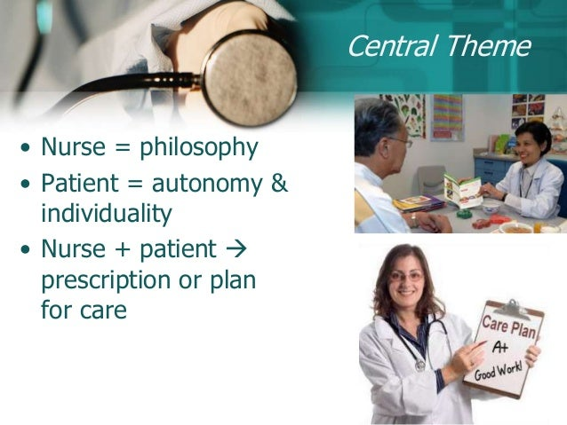 individual nursing philosophy If you have the appropriate software installed, you can download article citation data to the citation manager of your choice simply select your manager software from the list below and click on download.