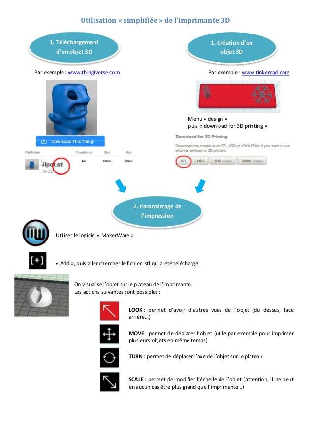 Utilisation « simplifiée » de l'imprimante 3D 1. Téléchargement d'un objet 3D  1. Création d'un objet 3D  Par exemple : ww...