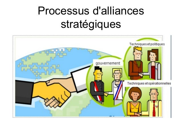 Processus d'alliances stratégiques