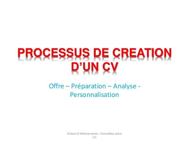 processus de cr u00c9ation du cv
