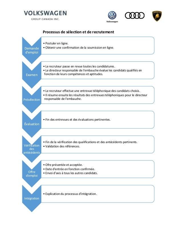 Processus de sélection et de recrutement Demande d'emploi • Postuler en ligne. • Obtenir une confirmation de la soumission...