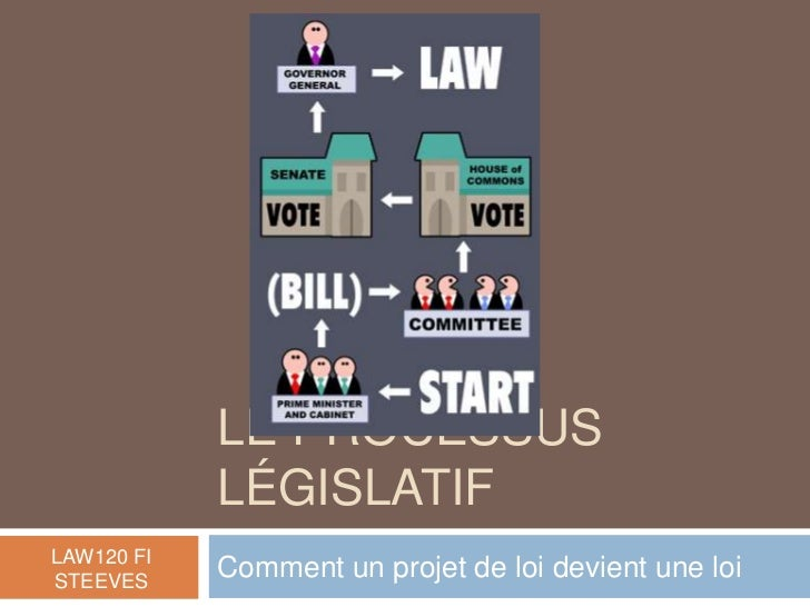 LE PROCESSUS            LÉGISLATIFLAW120 FISTEEVES            Comment un projet de loi devient une loi