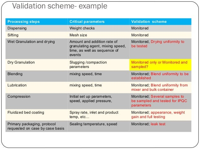 sample criteria for testing outlying observations pdf