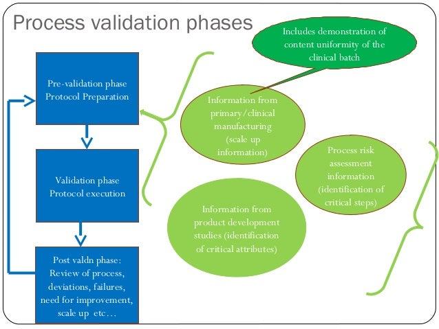 What Is Design Verification Plan